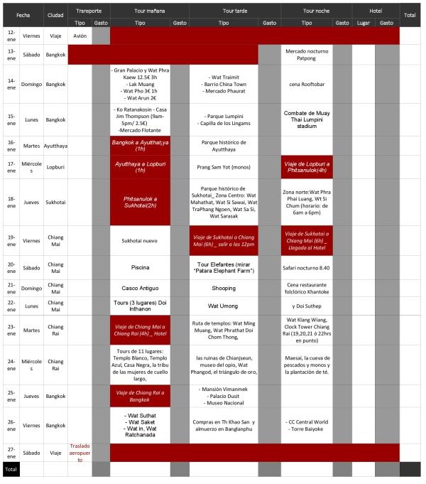 Planificación de viaje a Tailandia.jpg